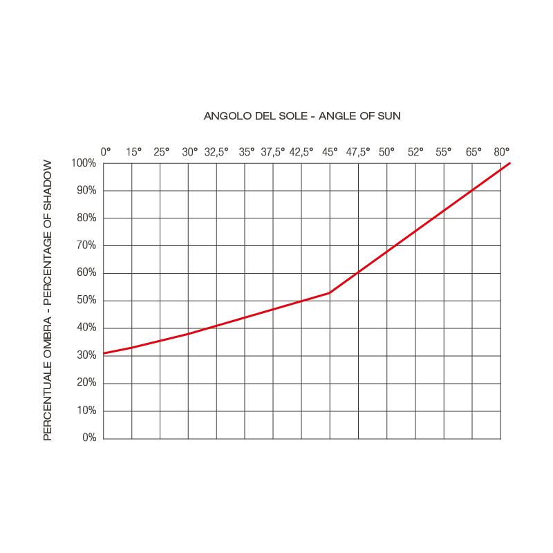 sunscreen-grafs_square-40